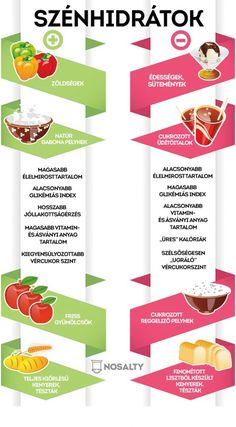 Fogyás és egészség böjttel!   BJJ