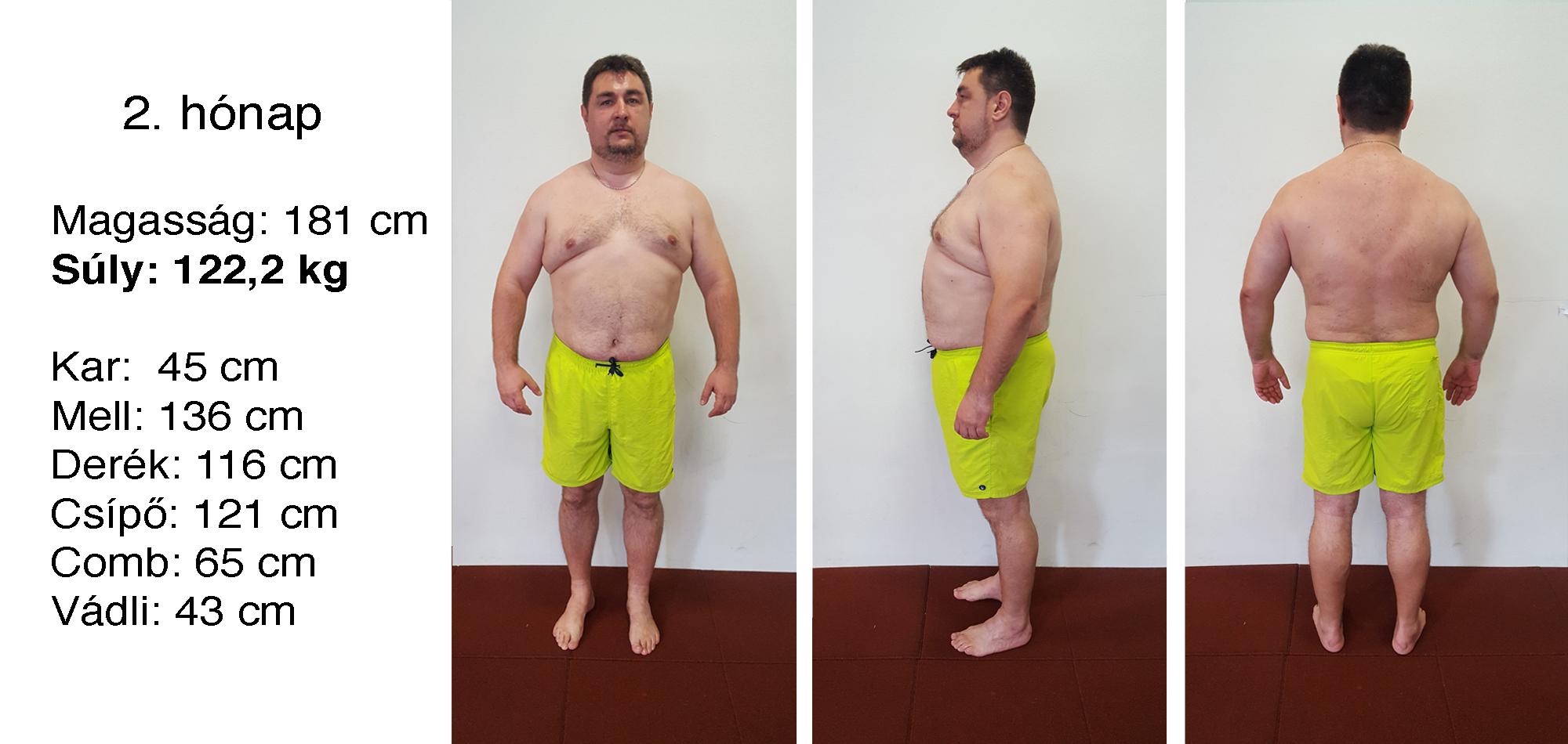 1 hetes fogyás eredményei)