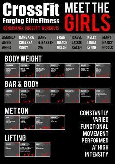 Az L-karnitin nem csak zsírégető! Milyen hatása van a testedben?   Peak girl