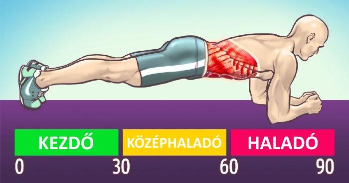 Csak a zsírpárnáidat veszítheted! - keszthelyipiac.hu magazin