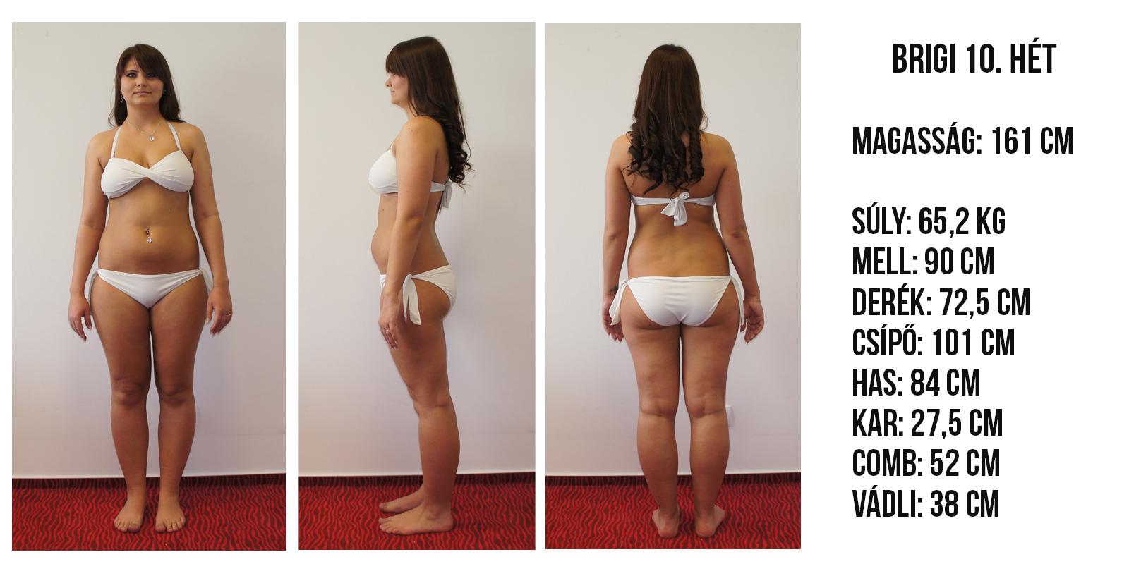 súlycsökkenés lehetséges 8 hét alatt 4 hónap fogyni