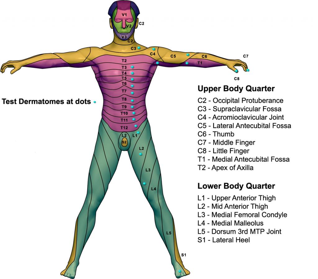 a csípő lecsökkentésének módjai