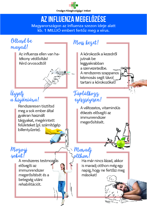 Mire számíthatunk idén az influenza szezonban? – 2.rész - Napidoktor