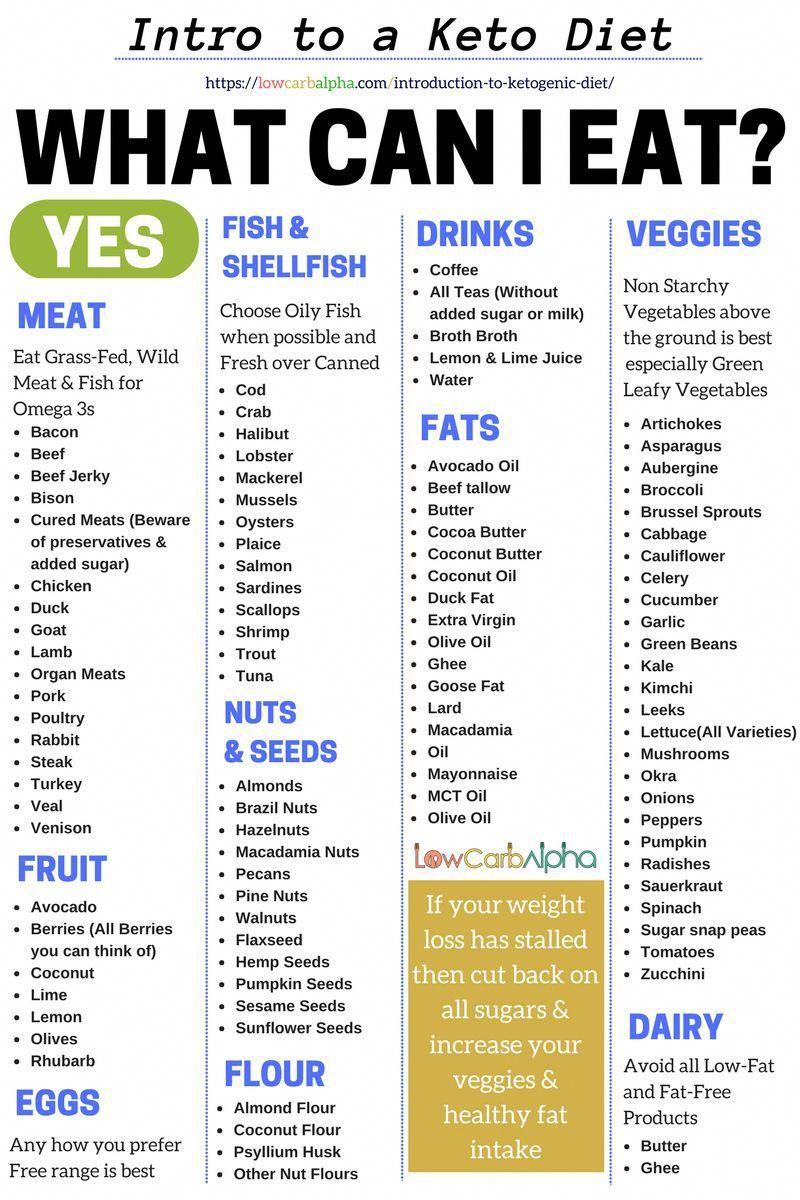 Eat Clean Diet - Fogyókúrás és wellness tábor - Balatonfüred