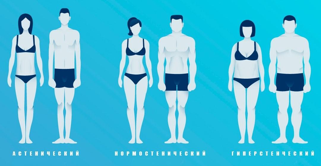 Miért, ha a fogyás eleinte elveszíti a karját és a lábát, de nem a gyomrot? - Megelőzés