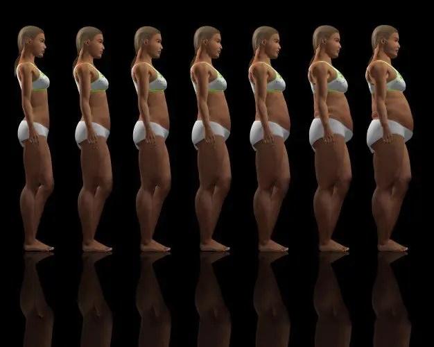 a testzsír veszteség mértéke