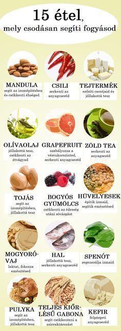 bogyók a zsírégetés érdekében