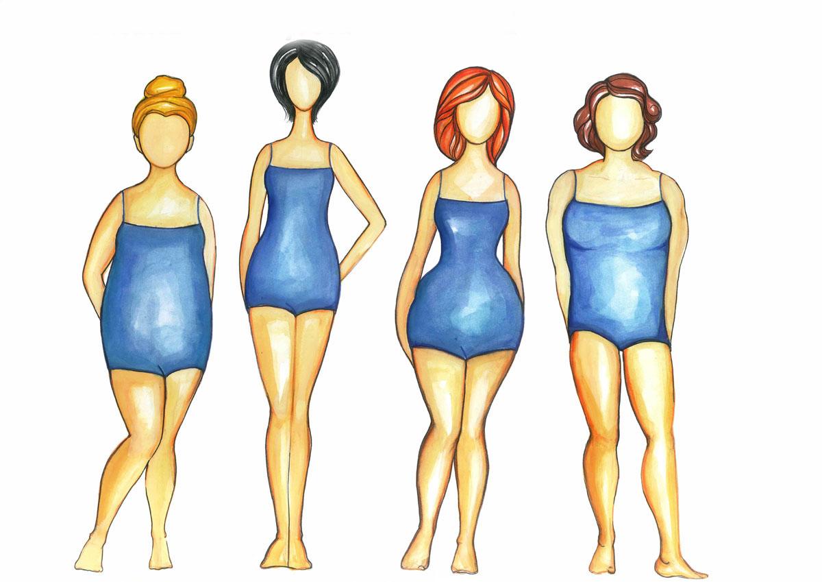 zsírégetési típus