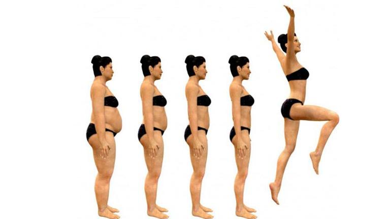 fogyás időszaka 2 hetente hogyan lehet lefogyni a csípő súlya