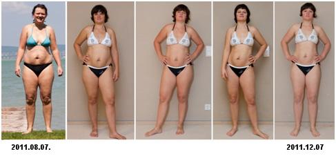 Mennyit lehet fogyni egy hónap alatt? Ez az egészséges maximum - keszthelyipiac.hu