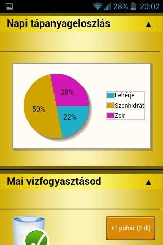 Minden, amit tudni akartál a hasi zsírról - keszthelyipiac.hu magazin
