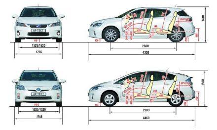 Toyota PRIUS megérkezett!!! - Index Fórum