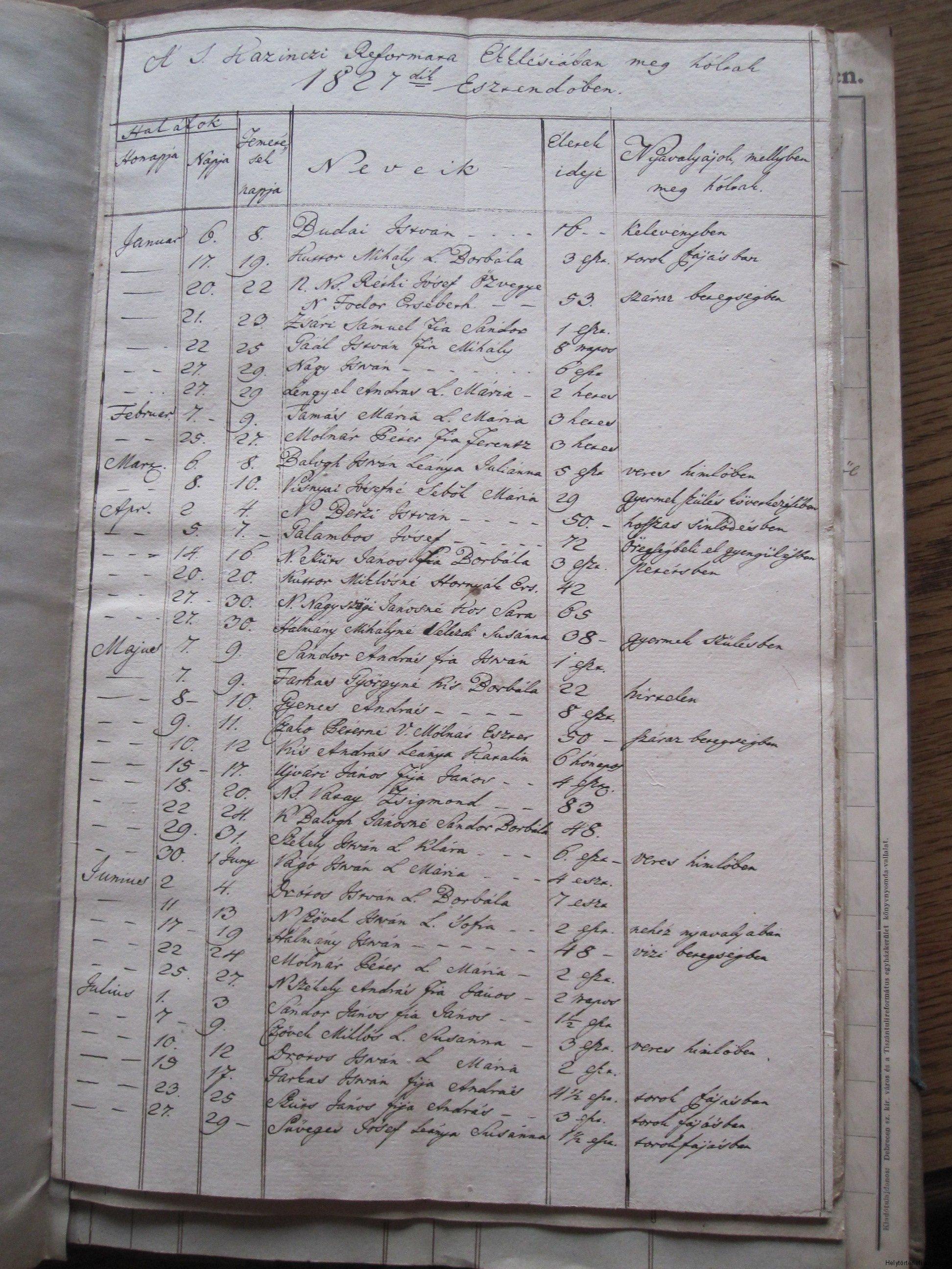 The Project Gutenberg eBook of Szegény gazdagok by Mór Jókai