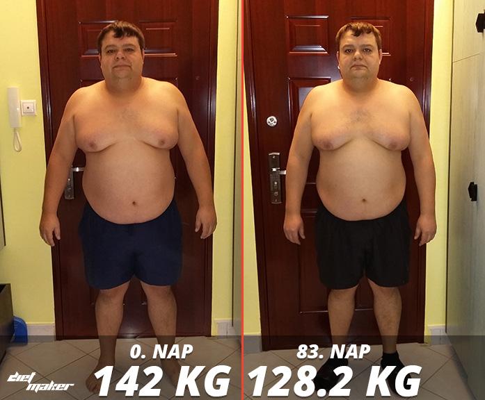 fogyás az elmúlt 15 kilót