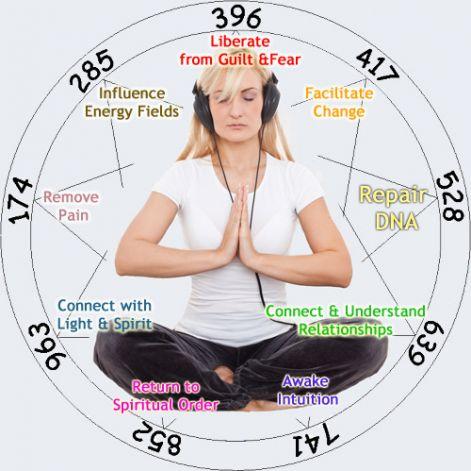 ÚJJÁSZÜLETÉS- MEDITÁCIÓ- A SPIRÁL HATALMA | Meditáció, Fények